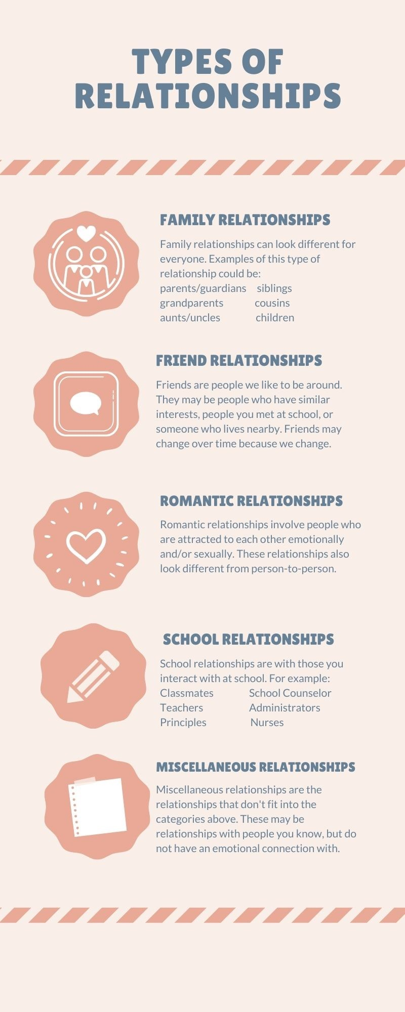 Types of Relationships info graphic